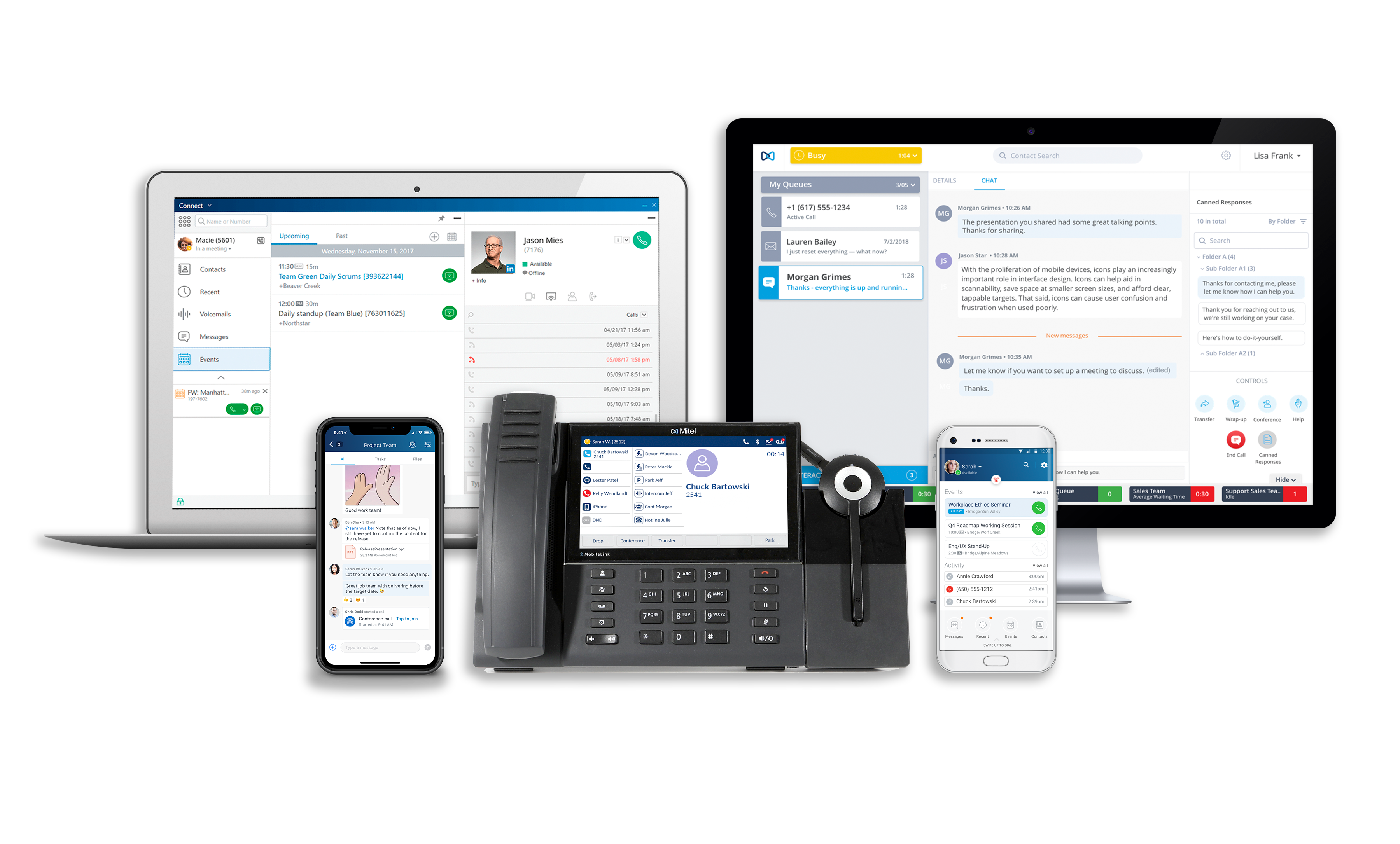 Mitel Full Connect Suite devices